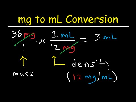 ML to MG conversion Calculator-Milliliters to Milligram Converter-ML to MG